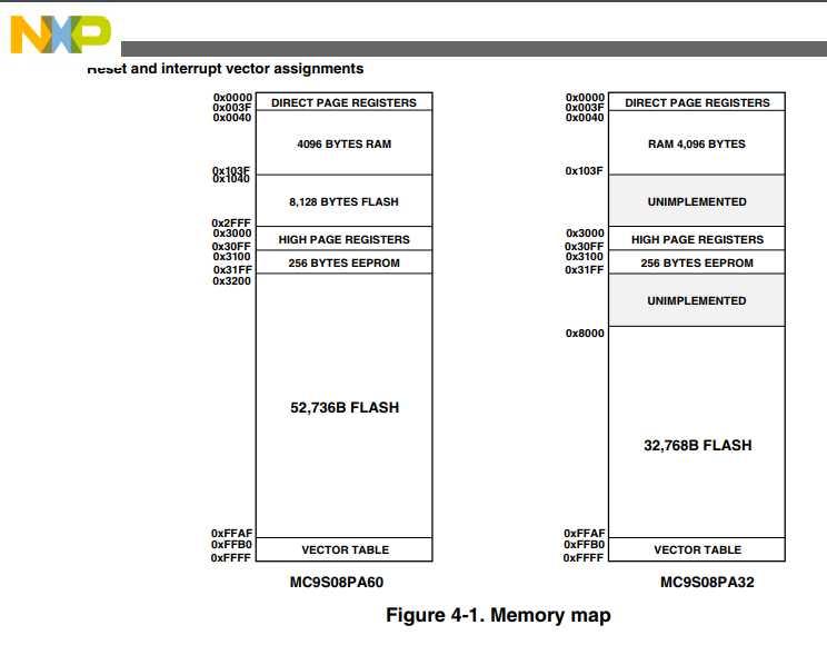 m9s8pa60vld - сокращение от mc9s08pa60vld.png