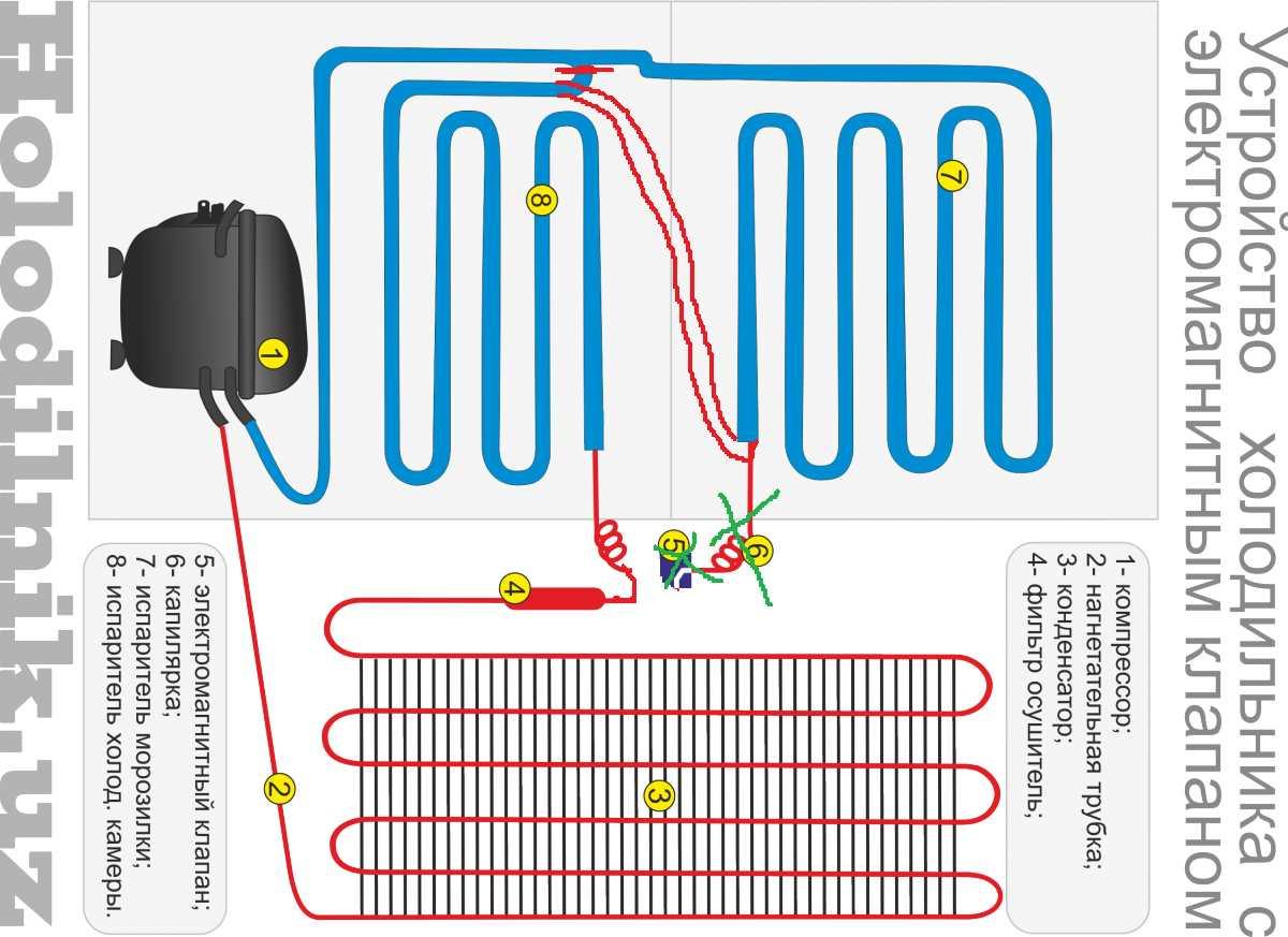 Холодильник Либхер CBPes 4056 переделка на механическое управление.