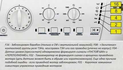 znachenie-indikatorov-1-1-430x244.jpg